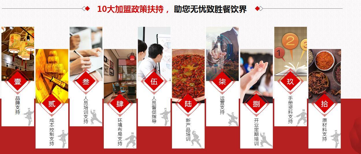 重庆火锅加盟费多少