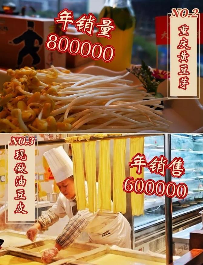 年销量超过1000000 这些菜品你都点过吗?(图3)