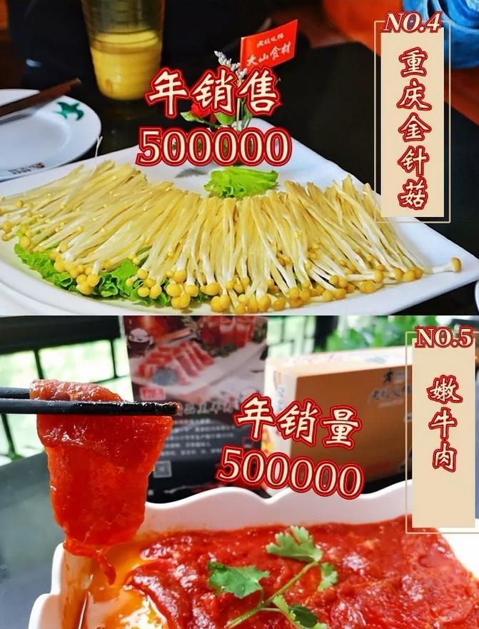 年销量超过1000000 这些菜品你都点过吗?(图4)